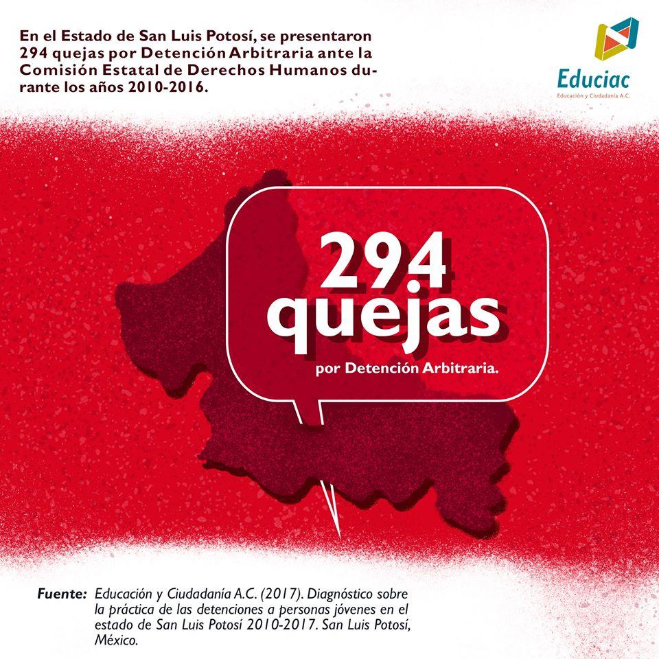 Municipios de SLP con mayor afectación por detenciones arbitrarias