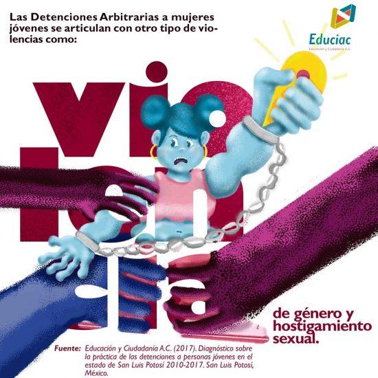 Las Detenciones Arbitrarias a mujeres jóvenes se articulan con otro tipo de violencias