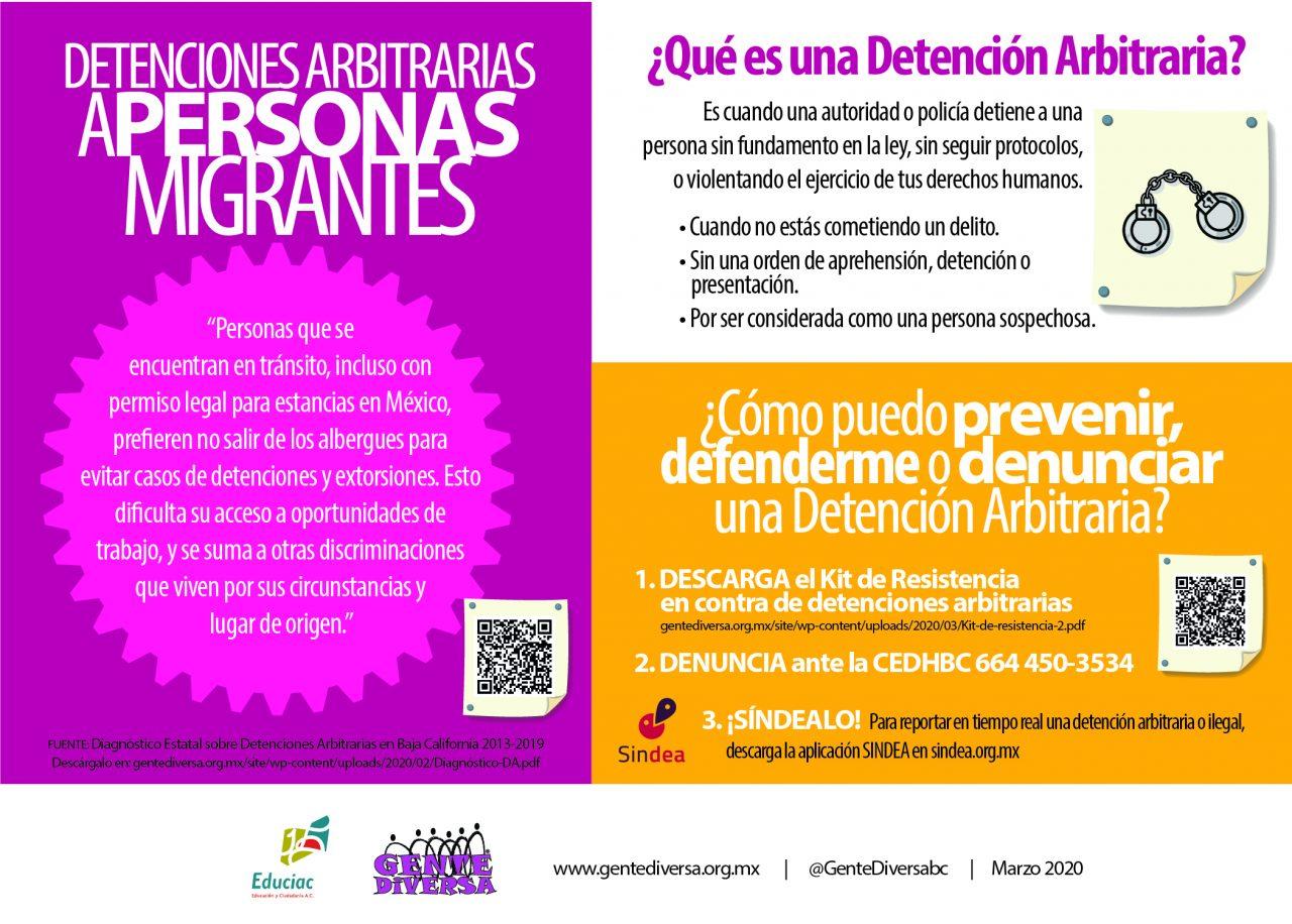 Detenciones arbitrarias y principales poblaciones vulneradas
